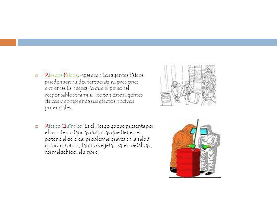 Medio Ambiente de Trabajo: Son los factores de orden físico, químico, eléctrico, mecánico, locativo de orden y aseo, que constituyen el espacio de trabajo y que pueden incidir en el bienestar o en la salud de los trabajadores.