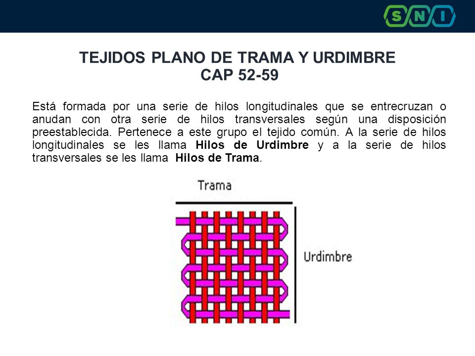 TEJIDOS PLANO DE TRAMA Y URDIMBRE CAP 52-59 Está formada por una serie de hilos longitudinales que se entrecruzan o anudan con otra serie de hilos tra