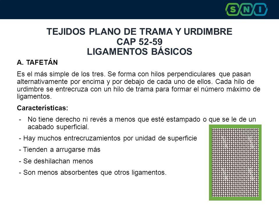 TEJIDOS PLANO DE TRAMA Y URDIMBRE CAP 52-59 LIGAMENTOS BÁSICOS A. TAFETÁN Es el más simple de los tres. Se forma con hilos perpendiculares que pasan a