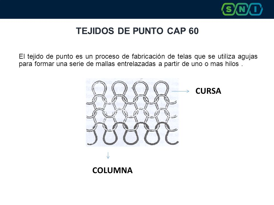 TEJIDOS DE PUNTO CAP 60 El tejido de punto es un proceso de fabricación de telas que se utiliza agujas para formar una serie de mallas entrelazadas a partir de uno o mas hilos.