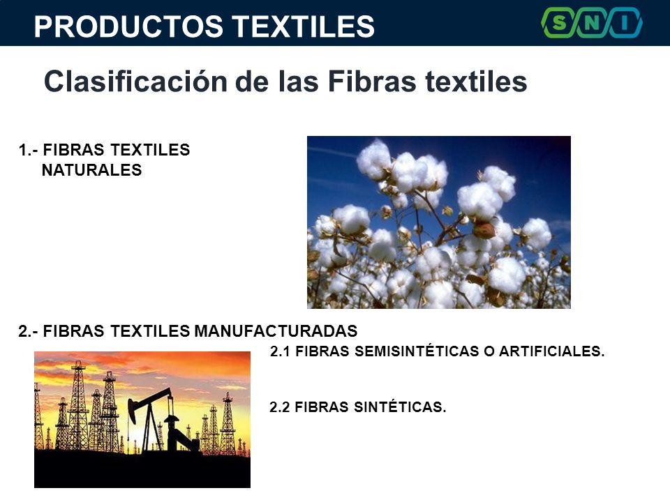 Clasificación de las Fibras textiles PRODUCTOS TEXTILES 1.- FIBRAS TEXTILES NATURALES 2.- FIBRAS TEXTILES MANUFACTURADAS 2.1 FIBRAS SEMISINTÉTICAS O A