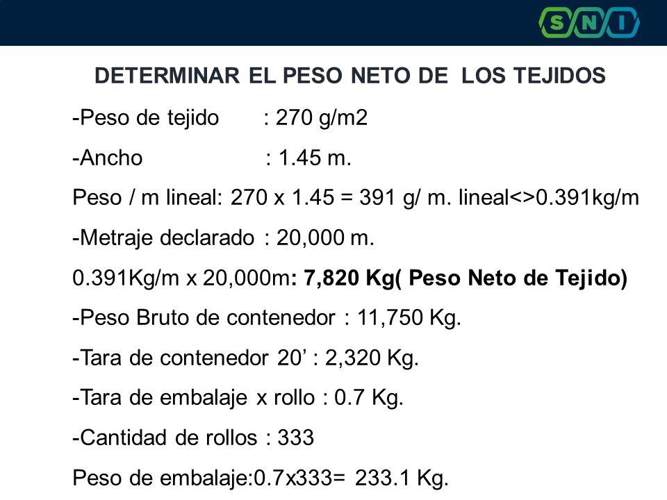 DETERMINAR EL PESO NETO DE LOS TEJIDOS -Peso de tejido : 270 g/m2 -Ancho : 1.45 m. Peso / m lineal: 270 x 1.45 = 391 g/ m. lineal<>0.391kg/m -Metraje