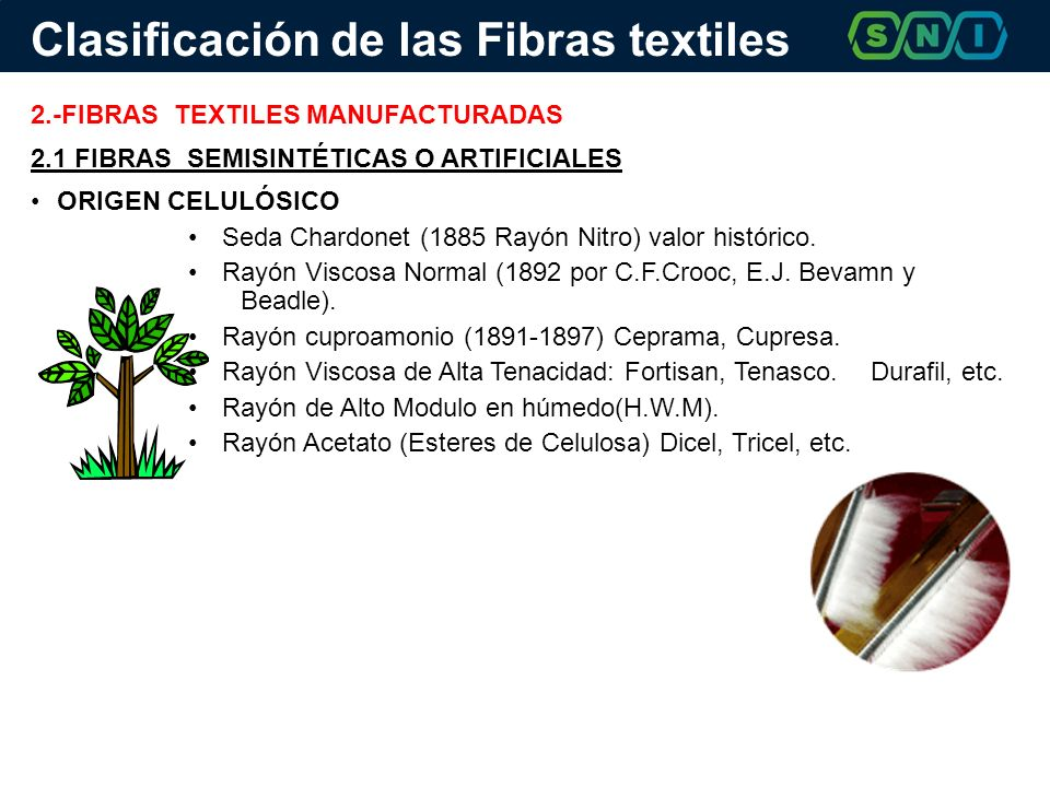 2.-FIBRAS TEXTILES MANUFACTURADAS 2.1 FIBRAS SEMISINTÉTICAS O ARTIFICIALES ORIGEN CELULÓSICO Seda Chardonet (1885 Rayón Nitro) valor histórico. Rayón