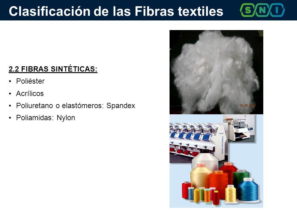 2.2 FIBRAS SINTÉTICAS: Poliéster Acrílicos Poliuretano o elastómeros: Spandex Poliamidas: Nylon Clasificación de las Fibras textiles