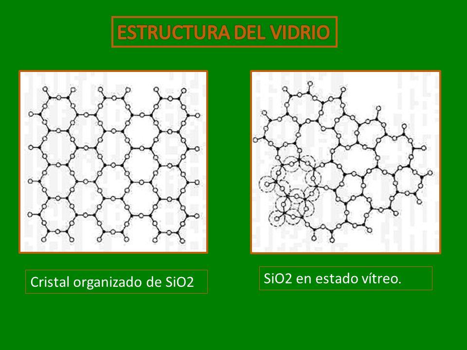 SiO2 en estado vítreo. Cristal organizado de SiO2