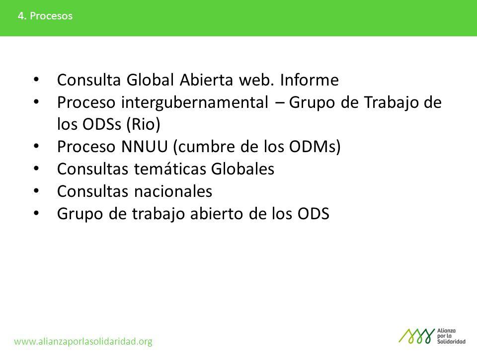 4. Procesos Consulta Global Abierta web. Informe Proceso intergubernamental – Grupo de Trabajo de los ODSs (Rio) Proceso NNUU (cumbre de los ODMs) Con