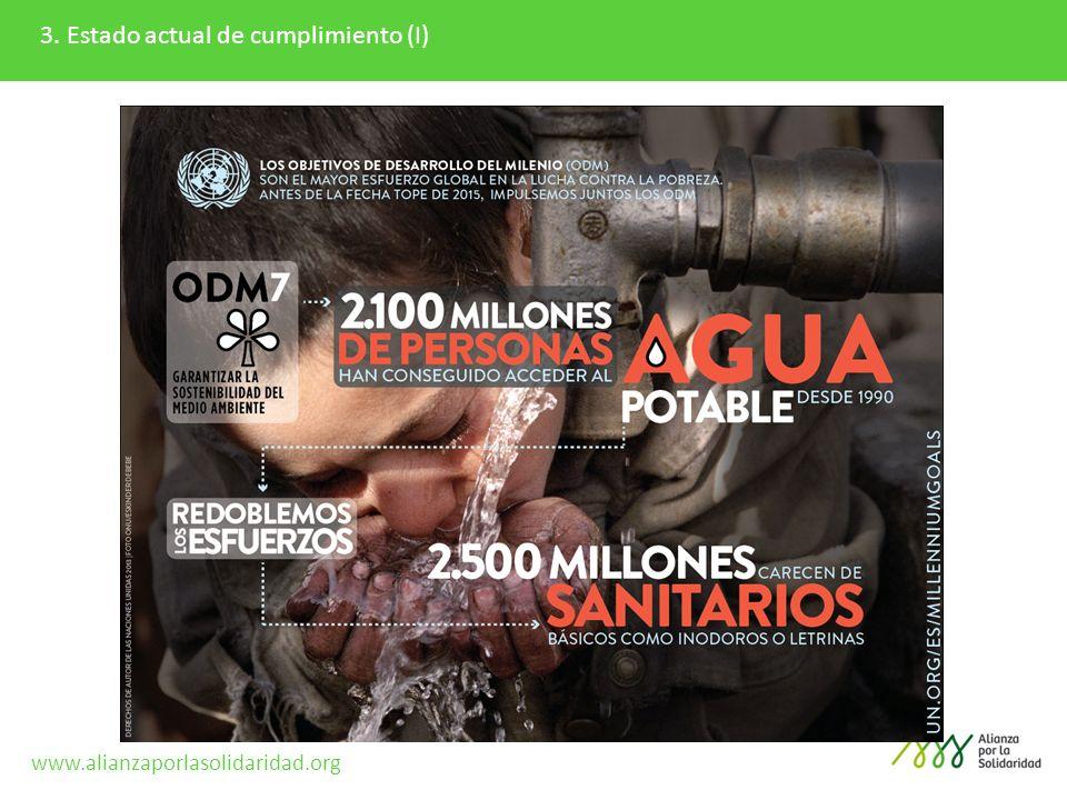 3. Estado actual de cumplimiento (I) www.alianzaporlasolidaridad.org