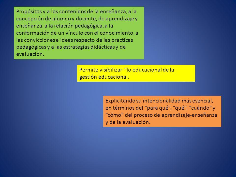 Permite visibilizar lo educacional de la gestión educacional.