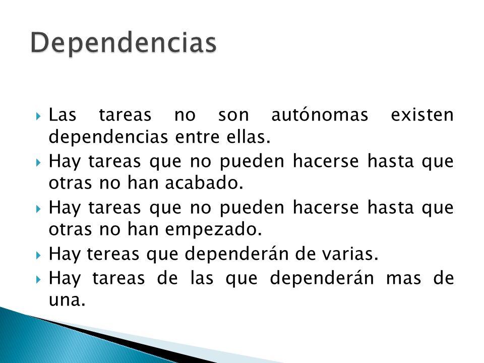 Las tareas no son autónomas existen dependencias entre ellas. Hay tareas que no pueden hacerse hasta que otras no han acabado. Hay tareas que no puede