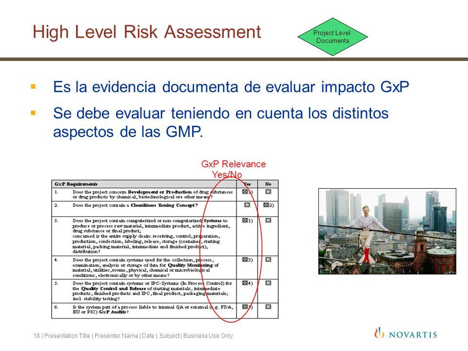18 | Presentation Title | Presenter Name | Date | Subject | Business Use Only High Level Risk Assessment Es la evidencia documenta de evaluar impacto