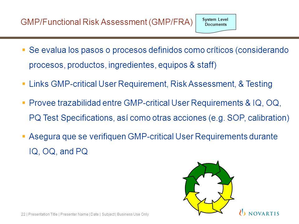 22 | Presentation Title | Presenter Name | Date | Subject | Business Use Only Se evalua los pasos o procesos definidos como críticos (considerando pro