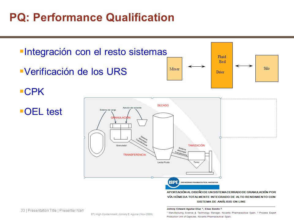33 | Presentation Title | Presenter Name | Date | Subject | Business Use Only PQ: Performance Qualification Integración con el resto sistemas Verifica