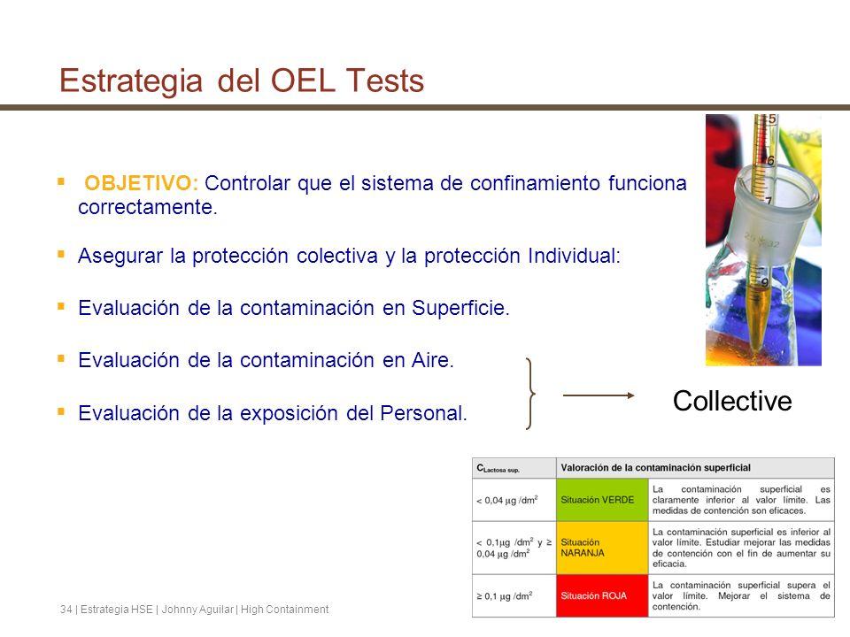 34 | Estrategia HSE | Johnny Aguilar | High Containment Estrategia del OEL Tests OBJETIVO: Controlar que el sistema de confinamiento funciona correcta