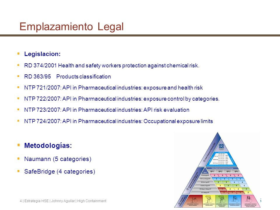 4 | Estrategia HSE | Johnny Aguilar | High Containment Emplazamiento Legal Legislacion: RD 374/2001 Health and safety workers protection against chemi