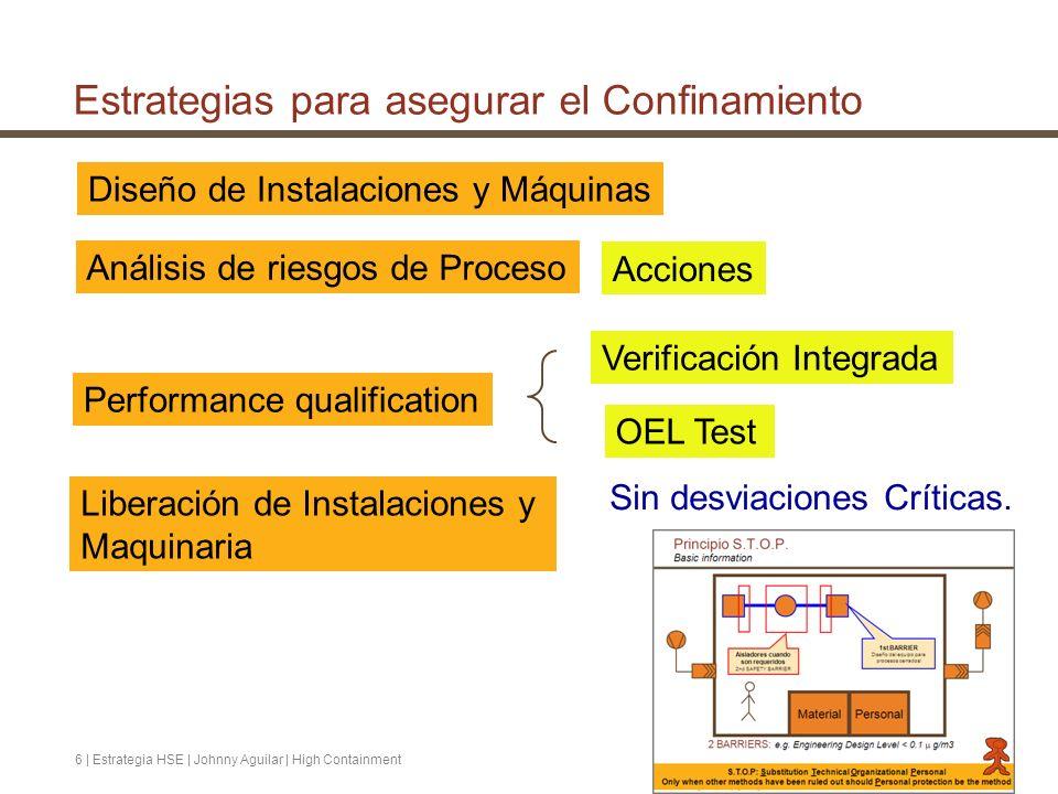 6 | Estrategia HSE | Johnny Aguilar | High Containment Estrategias para asegurar el Confinamiento Diseño de Instalaciones y Máquinas Performance quali