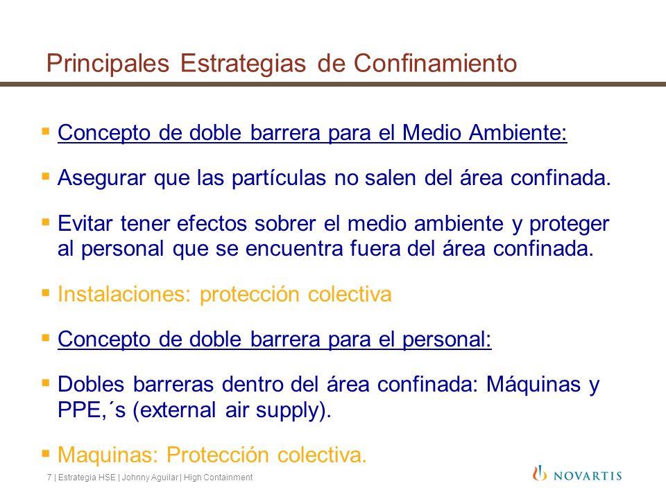 7 | Estrategia HSE | Johnny Aguilar | High Containment Principales Estrategias de Confinamiento Concepto de doble barrera para el Medio Ambiente: Aseg