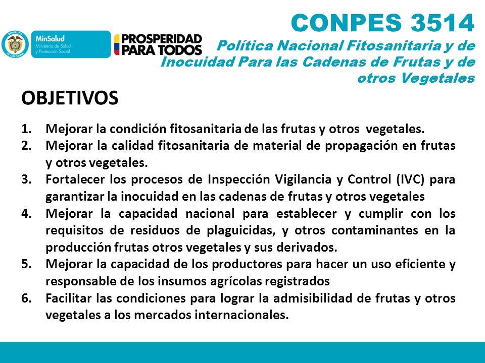 CONPES 3514 Política Nacional Fitosanitaria y de Inocuidad Para las Cadenas de Frutas y de otros Vegetales OBJETIVOS 1.Mejorar la condición fitosanitaria de las frutas y otros vegetales.
