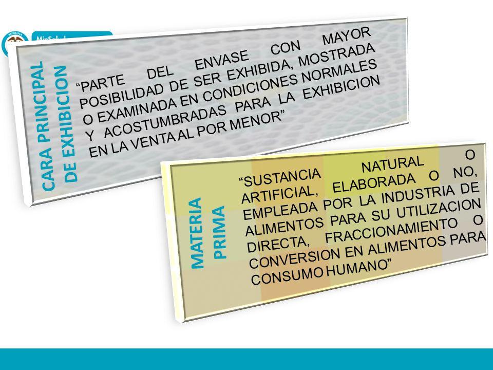 CARA PRINCIPAL DE EXHIBICION PARTE DEL ENVASE CON MAYOR POSIBILIDAD DE SER EXHIBIDA, MOSTRADA O EXAMINADA EN CONDICIONES NORMALES Y ACOSTUMBRADAS PARA LA EXHIBICION EN LA VENTA AL POR MENOR MATERIA PRIMA SUSTANCIA NATURAL O ARTIFICIAL, ELABORADA O NO, EMPLEADA POR LA INDUSTRIA DE ALIMENTOS PARA SU UTILIZACION DIRECTA, FRACCIONAMIENTO O CONVERSION EN ALIMENTOS PARA CONSUMO HUMANO