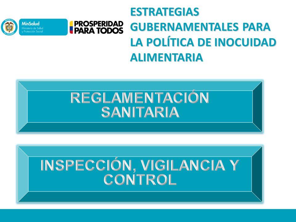 ESTRATEGIAS GUBERNAMENTALES PARA LA POLÍTICA DE INOCUIDAD ALIMENTARIA