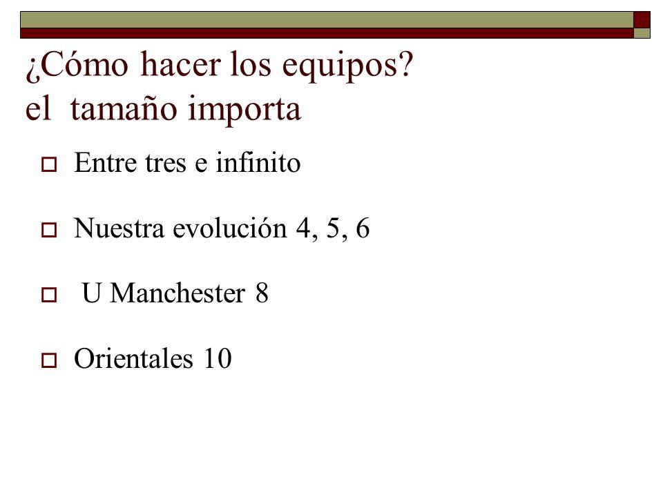 ¿Cómo hacer los equipos? el tamaño importa Entre tres e infinito Nuestra evolución 4, 5, 6 U Manchester 8 Orientales 10