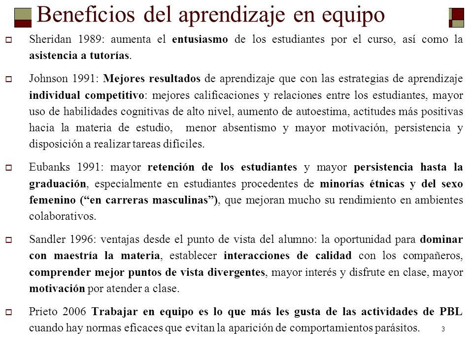 3 Beneficios del aprendizaje en equipo Sheridan 1989: aumenta el entusiasmo de los estudiantes por el curso, así como la asistencia a tutorías. Johnso