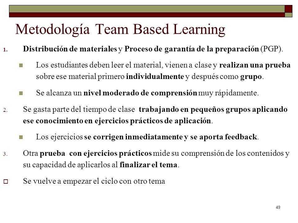 49 Metodología Team Based Learning 1. Distribución de materiales y Proceso de garantía de la preparación (PGP). Los estudiantes deben leer el material