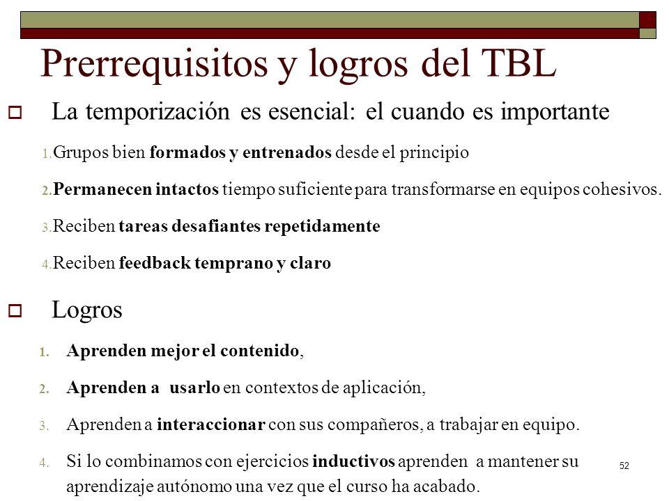 52 Prerrequisitos y logros del TBL La temporización es esencial: el cuando es importante 1. Grupos bien formados y entrenados desde el principio 2. Pe