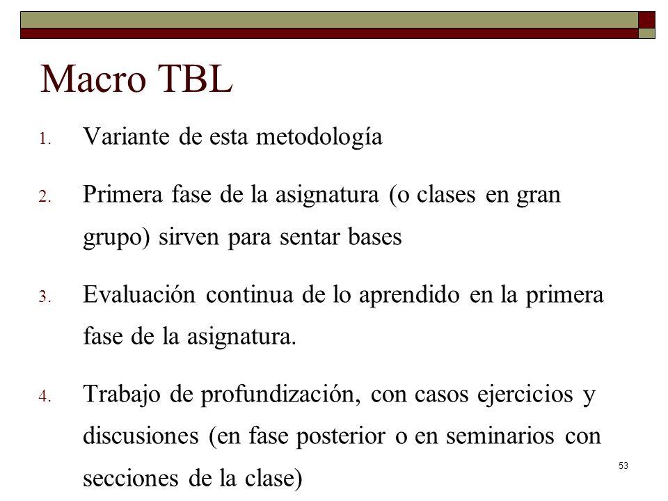 53 Macro TBL 1. Variante de esta metodología 2. Primera fase de la asignatura (o clases en gran grupo) sirven para sentar bases 3. Evaluación continua