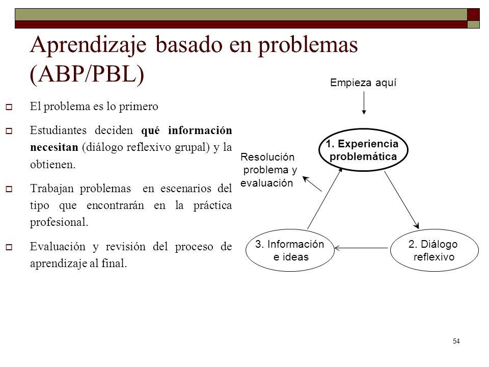 54 Aprendizaje basado en problemas (ABP/PBL) El problema es lo primero Estudiantes deciden qué información necesitan (diálogo reflexivo grupal) y la o