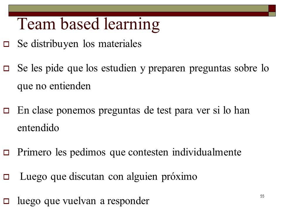 Team based learning Se distribuyen los materiales Se les pide que los estudien y preparen preguntas sobre lo que no entienden En clase ponemos pregunt