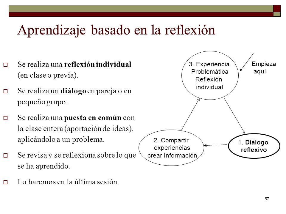 57 Aprendizaje basado en la reflexión Se realiza una reflexión individual (en clase o previa). Se realiza un diálogo en pareja o en pequeño grupo. Se