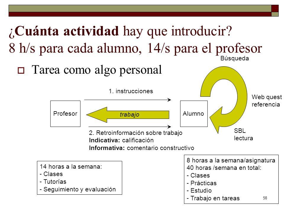 58 ¿Cuánta actividad hay que introducir? 8 h/s para cada alumno, 14/s para el profesor Tarea como algo personal ProfesorAlumno 1. instrucciones 2. Ret