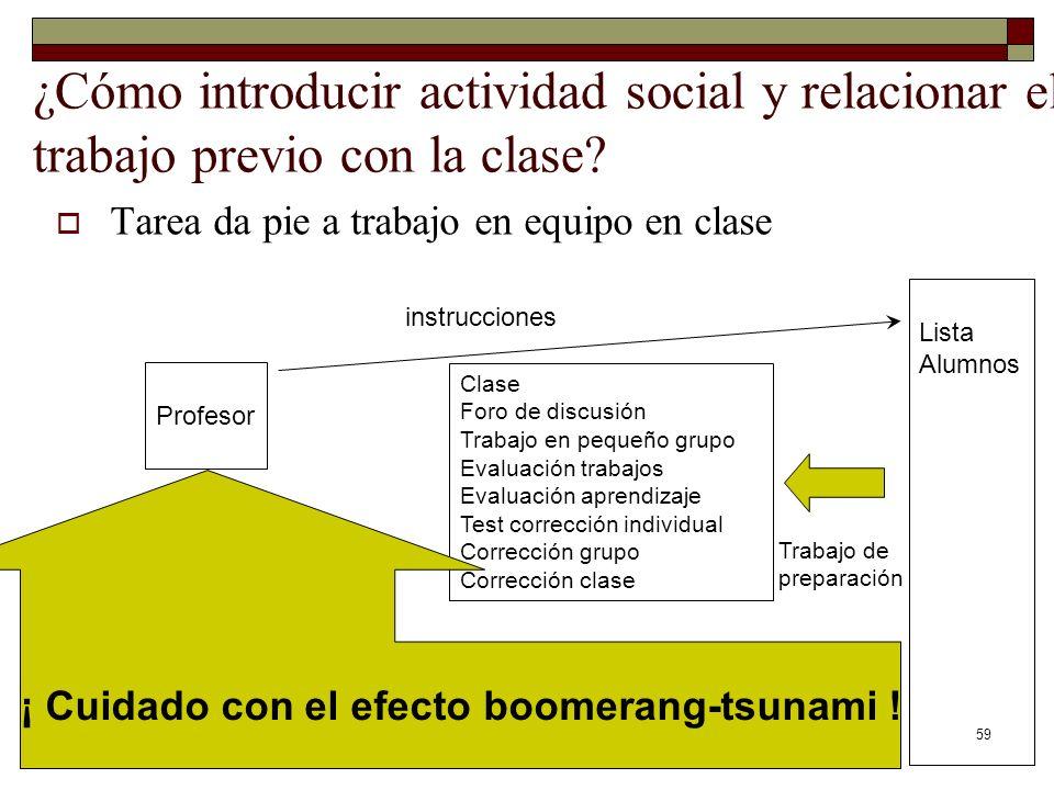 59 ¿Cómo introducir actividad social y relacionar el trabajo previo con la clase? Tarea da pie a trabajo en equipo en clase Profesor Lista Alumnos ins