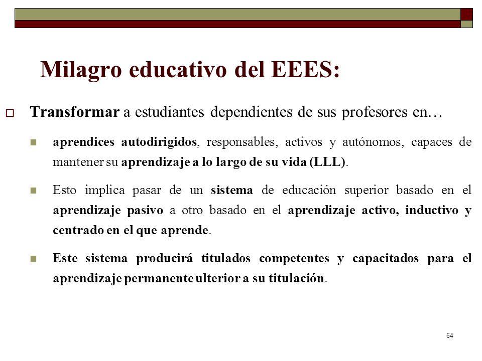 64 Milagro educativo del EEES: Transformar a estudiantes dependientes de sus profesores en… aprendices autodirigidos, responsables, activos y autónomo