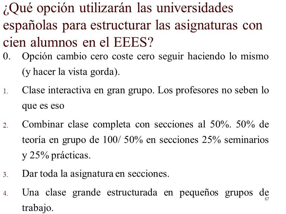 67 ¿Qué opción utilizarán las universidades españolas para estructurar las asignaturas con cien alumnos en el EEES? 0.Opción cambio cero coste cero se