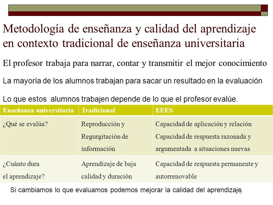 7 Metodología de enseñanza y calidad del aprendizaje en contexto tradicional de enseñanza universitaria El profesor trabaja para narrar, contar y tran
