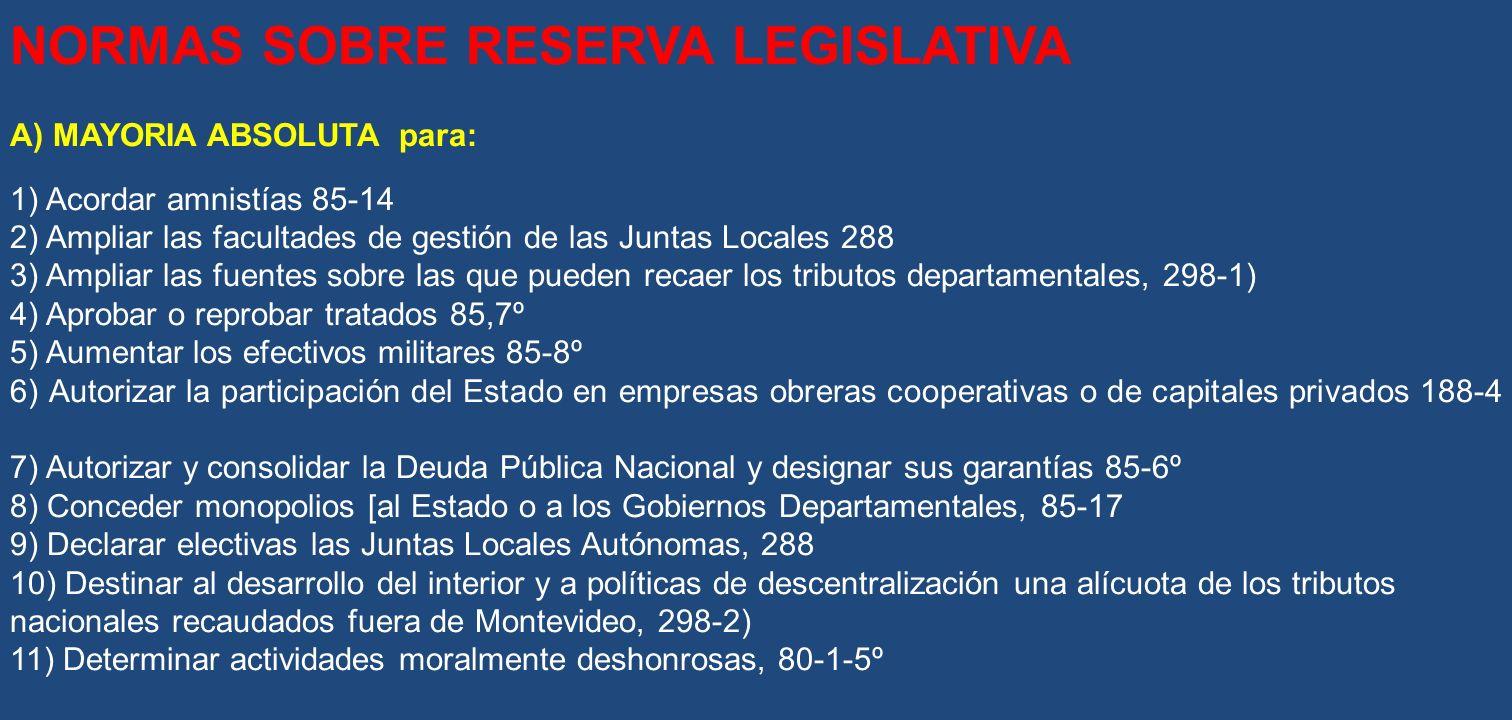 NORMAS SOBRE RESERVA LEGISLATIVA A) MAYORIA ABSOLUTA para: 1) Acordar amnistías 85-14 2) Ampliar las facultades de gestión de las Juntas Locales 288 3