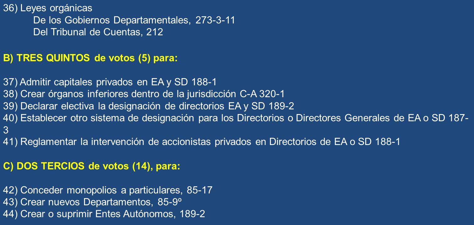 36) Leyes orgánicas De los Gobiernos Departamentales, 273-3-11 Del Tribunal de Cuentas, 212 B) TRES QUINTOS de votos (5) para: 37) Admitir capitales p