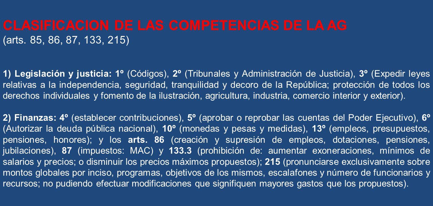 CLASIFICACION DE LAS COMPETENCIAS DE LA AG (arts. 85, 86, 87, 133, 215) 1) Legislación y justicia: 1º (Códigos), 2º (Tribunales y Administración de Ju