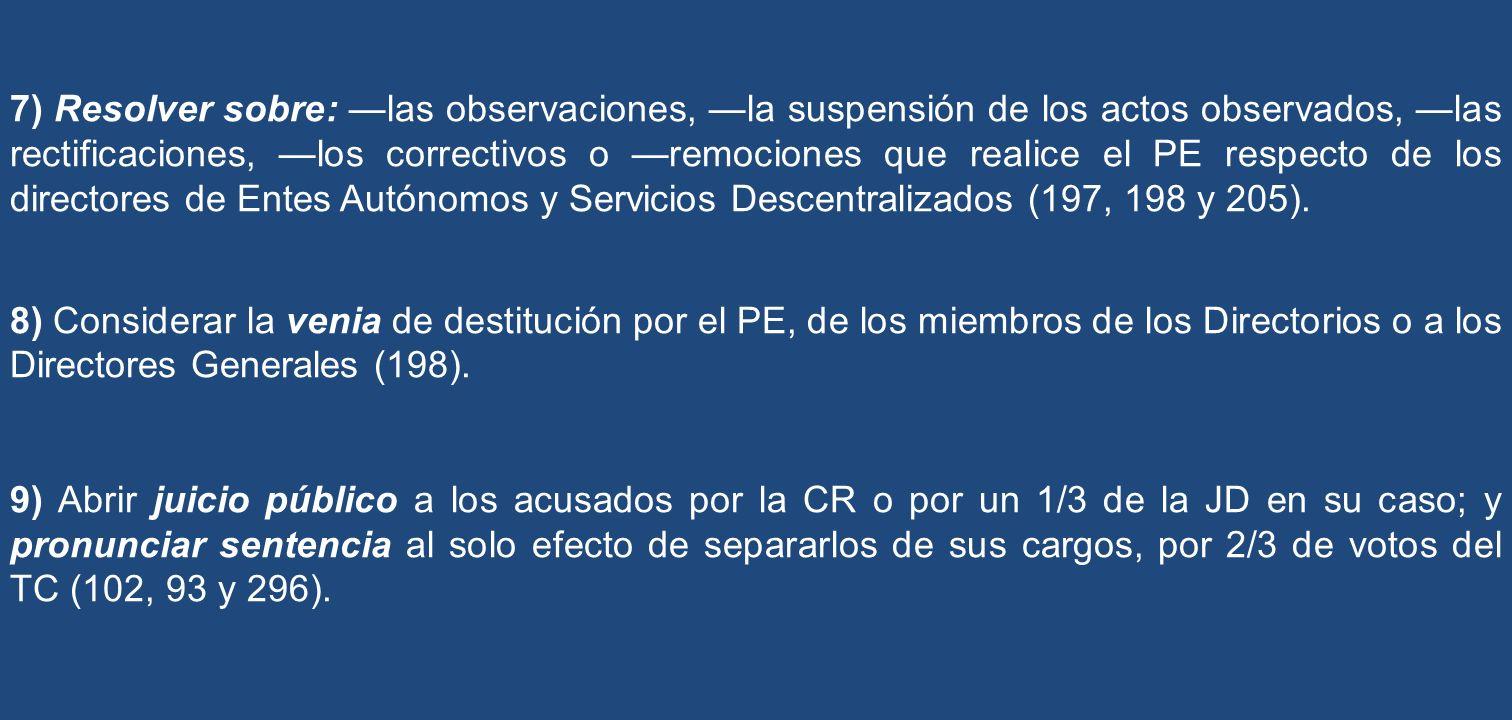 7) Resolver sobre: las observaciones, la suspensión de los actos observados, las rectificaciones, los correctivos o remociones que realice el PE respe