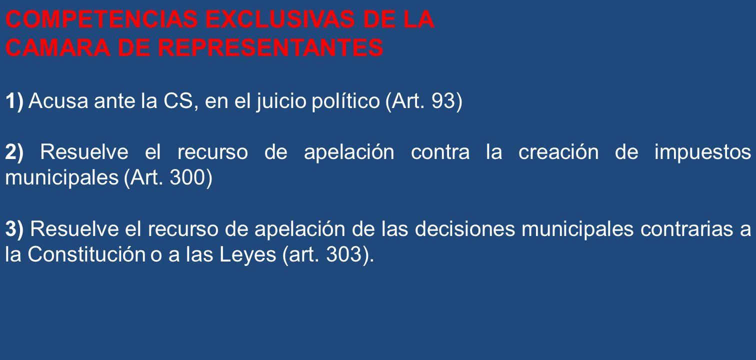 COMPETENCIAS EXCLUSIVAS DE LA CAMARA DE REPRESENTANTES 1) Acusa ante la CS, en el juicio político (Art. 93) 2) Resuelve el recurso de apelación contra