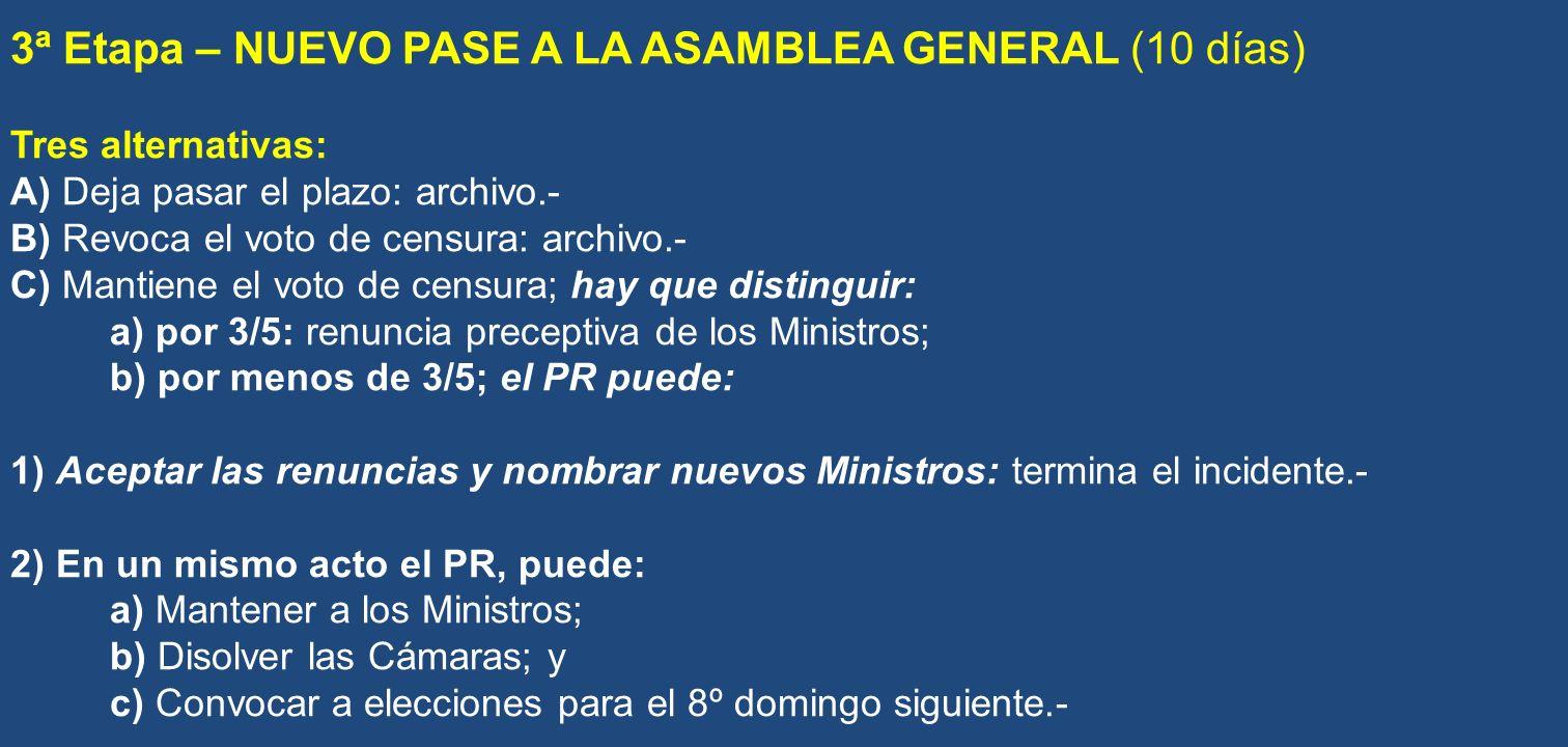 3ª Etapa – NUEVO PASE A LA ASAMBLEA GENERAL (10 días) Tres alternativas: A) Deja pasar el plazo: archivo.- B) Revoca el voto de censura: archivo.- C)