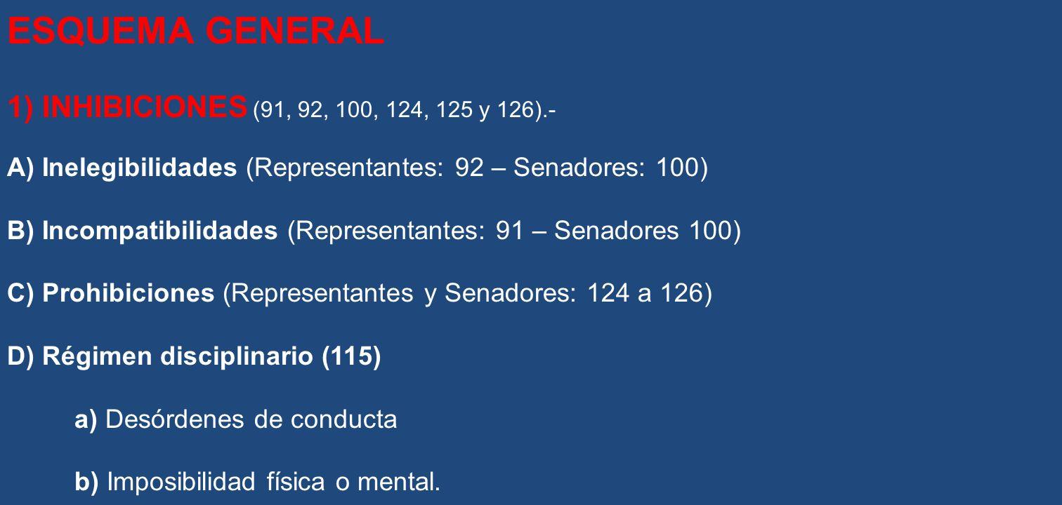 ESQUEMA GENERAL 1) INHIBICIONES (91, 92, 100, 124, 125 y 126).- A) Inelegibilidades (Representantes: 92 – Senadores: 100) B) Incompatibilidades (Repre