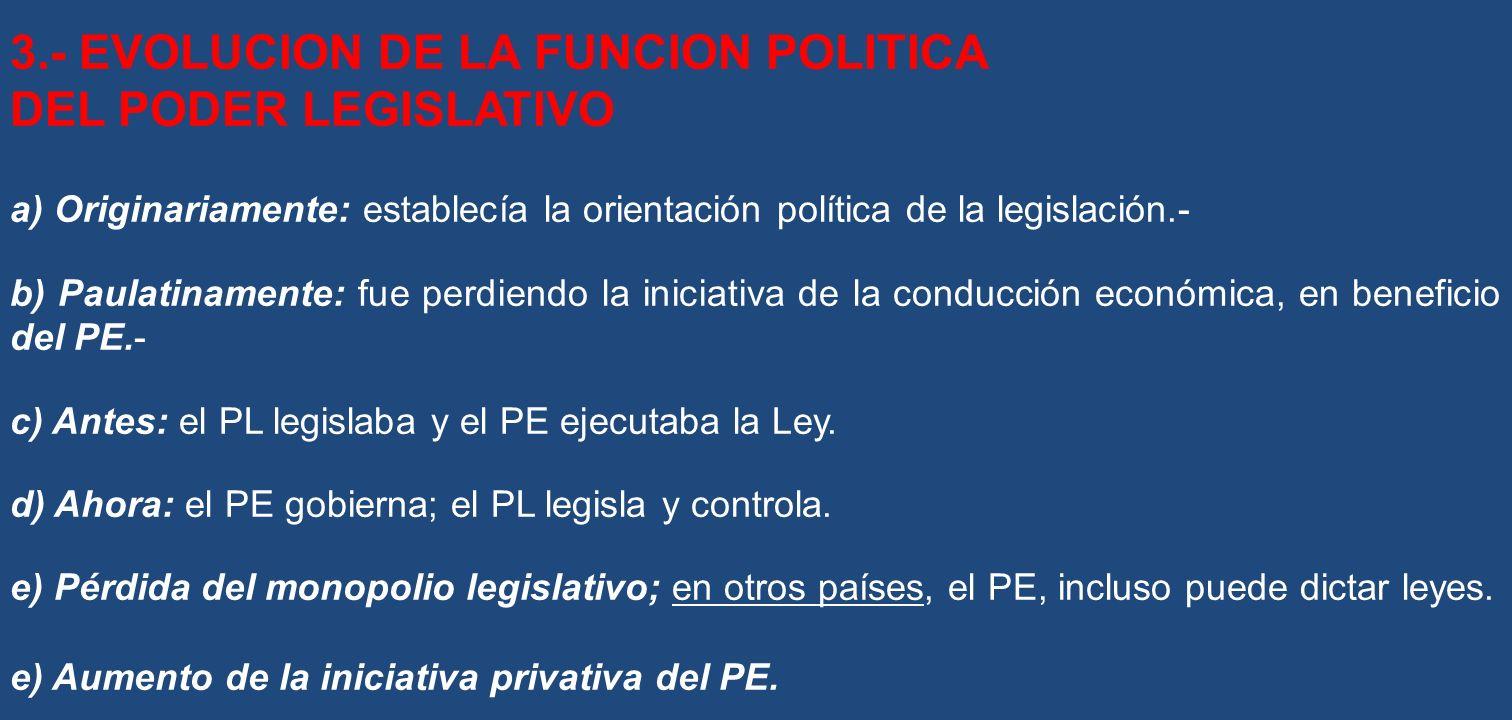 3.- EVOLUCION DE LA FUNCION POLITICA DEL PODER LEGISLATIVO a) Originariamente: establecía la orientación política de la legislación.- b) Paulatinament