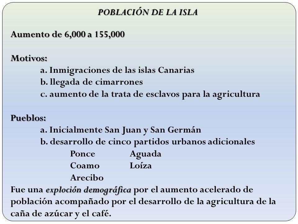 POBLACIÓN DE LA ISLA Aumento de 6,000 a 155,000 Motivos: a. Inmigraciones de las islas Canarias b. llegada de cimarrones c. aumento de la trata de esc