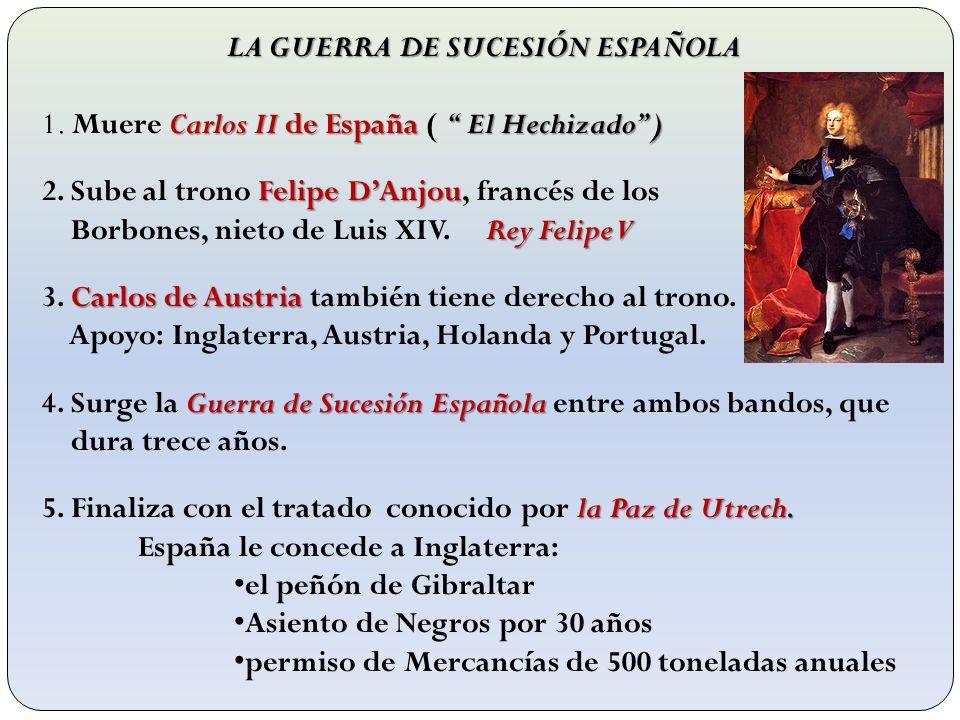 LA GUERRA DE SUCESIÓN ESPAÑOLA Carlos II de España El Hechizado) 1. Muere Carlos II de España ( El Hechizado) Felipe DAnjou 2. Sube al trono Felipe DA