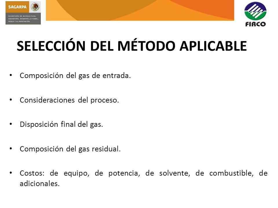 SELECCIÓN DEL MÉTODO APLICABLE Composición del gas de entrada. Consideraciones del proceso. Disposición final del gas. Composición del gas residual. C