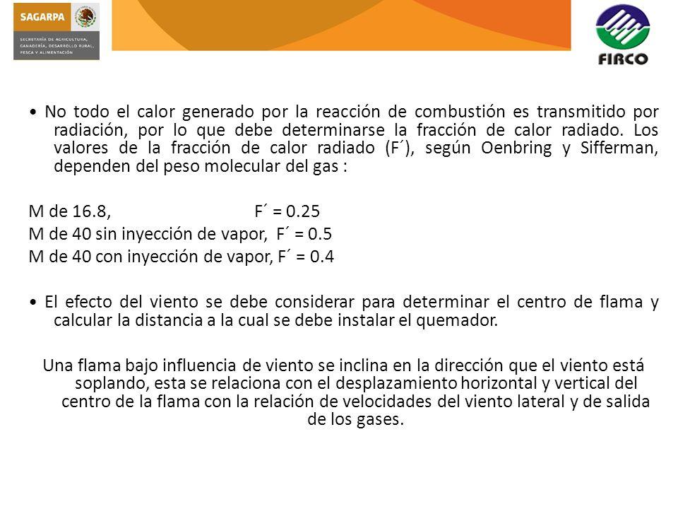 No todo el calor generado por la reacción de combustión es transmitido por radiación, por lo que debe determinarse la fracción de calor radiado. Los v