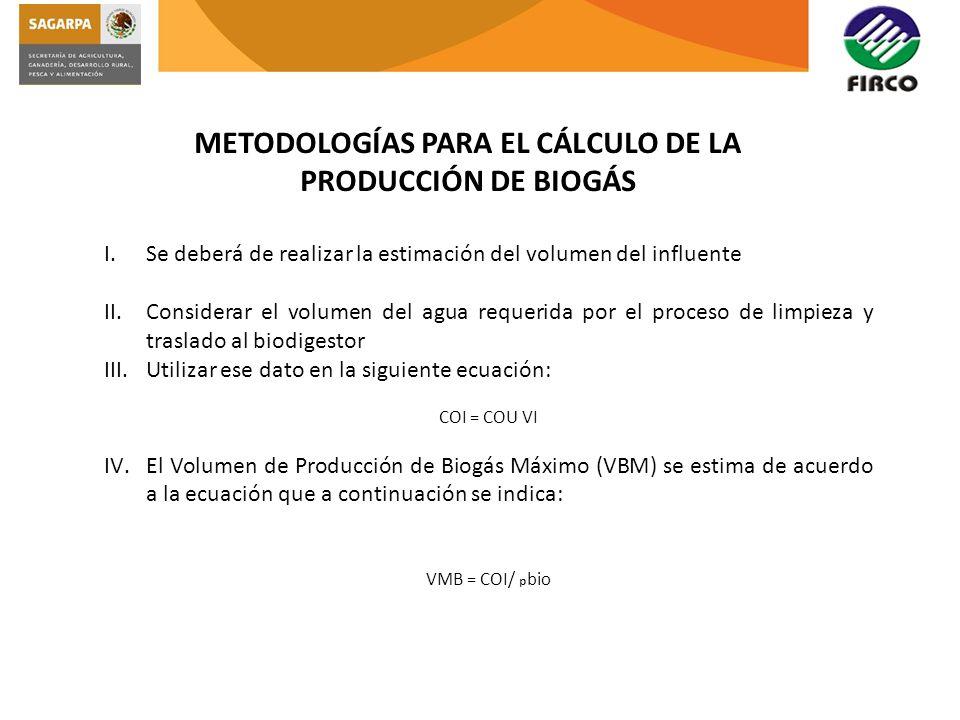 METODOLOGÍAS PARA EL CÁLCULO DE LA PRODUCCIÓN DE BIOGÁS I.Se deberá de realizar la estimación del volumen del influente II.Considerar el volumen del a