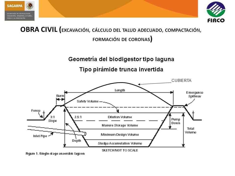 OBRA CIVIL ( EXCAVACIÓN, CÁLCULO DEL TALUD ADECUADO, COMPACTACIÓN, FORMACIÓN DE CORONAS ) Geometría del biodigestor tipo laguna Tipo pirámide trunca i